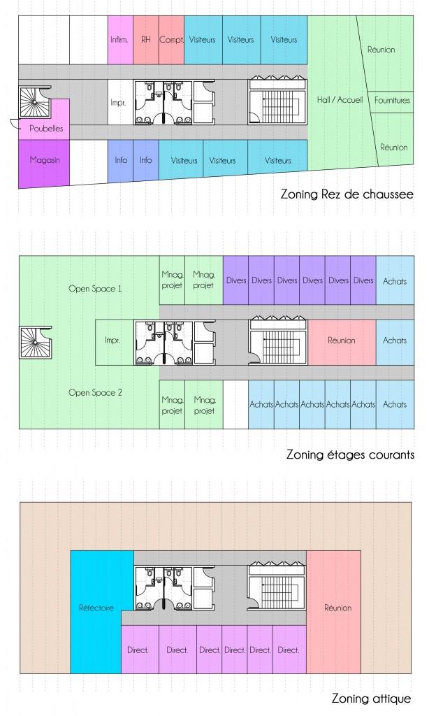 plan zoning